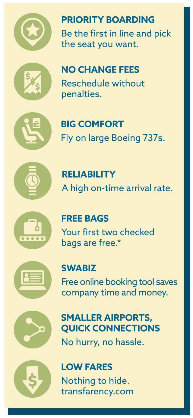 Benefits of Southwest Airlines